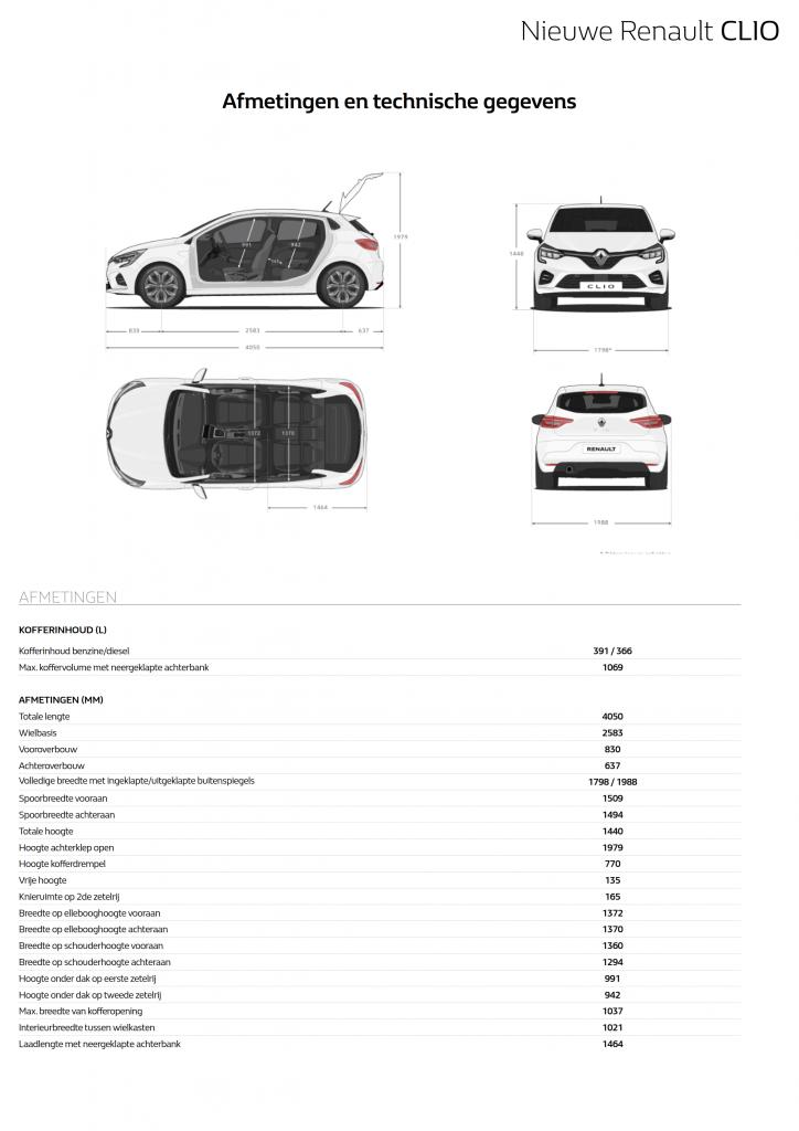 Clio 5 - De prijzen in België en Nederland